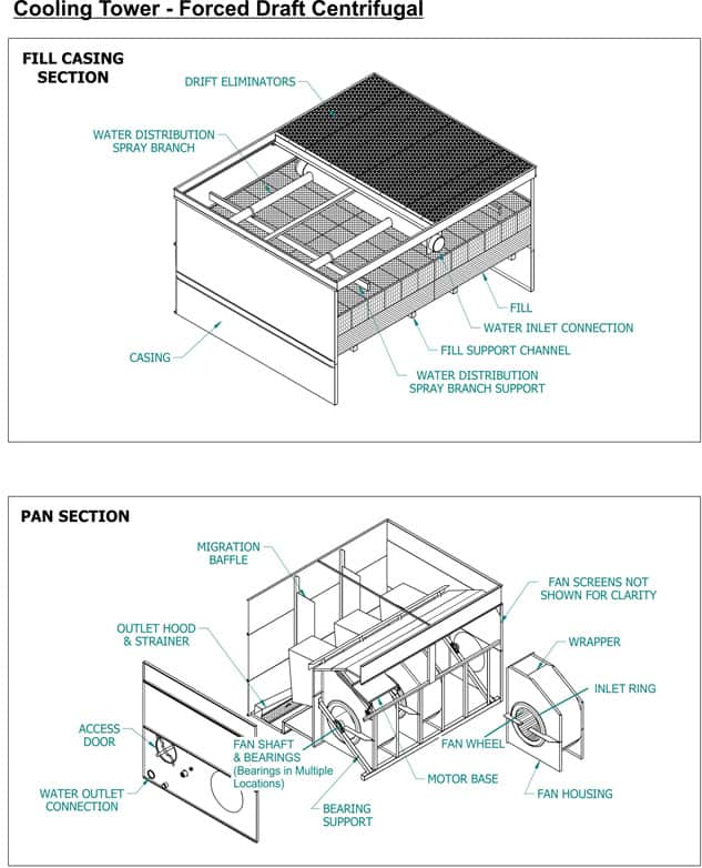 Cooling Tower Cooling Tower Parts
